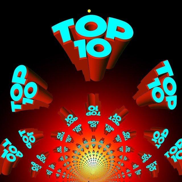 Top 10, Pixabay.com